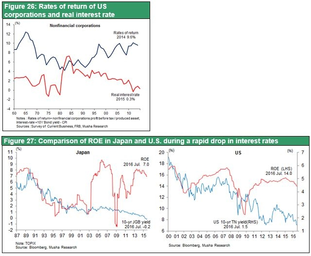 Global Events and the Investment Climate for Japanese Stocks